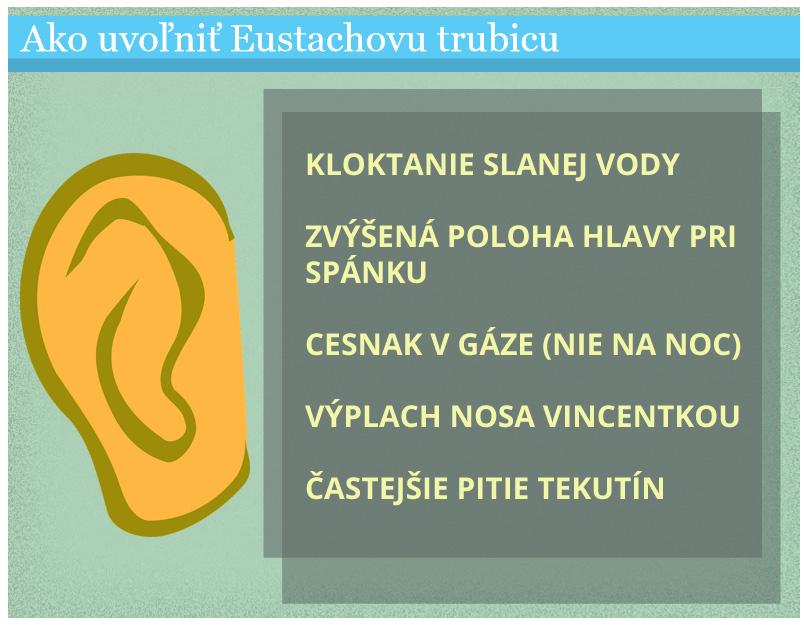 Ako uvoľniť Eustachovu trubicu