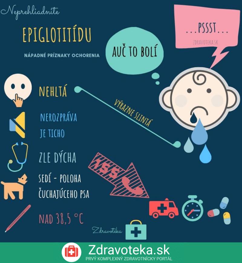 Infografika uvádza príznaky epiglotitídy