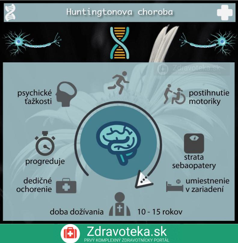 Huntingtonova choroba - infografika