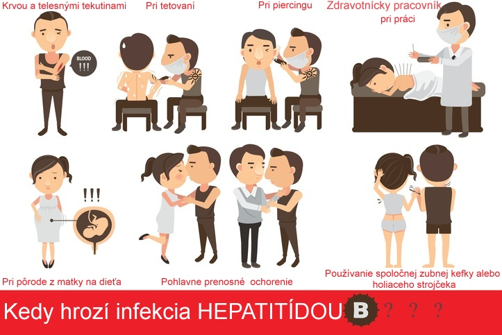 Obrázok znázorňuje ako sa prenáša hepatitída typu B