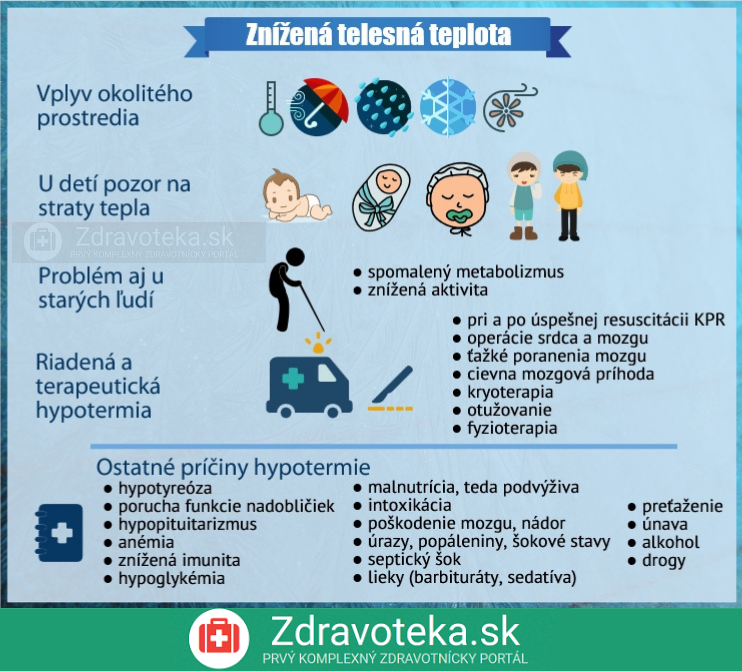 Infografika: Aké sú najčastejšie príčiny podchladenia?