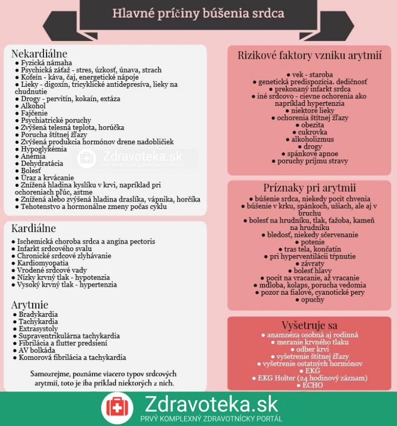 Infografika znázorňuje pričinu palpitácií, rizikové faktory vzniku arytmie a vyšetrenie pri nich