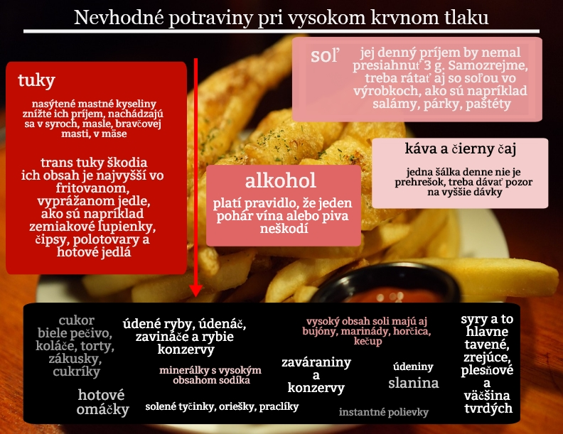 88e830f7a Vhodné a nevhodné potraviny pre vysoký krvný tlak   Zdravotéka