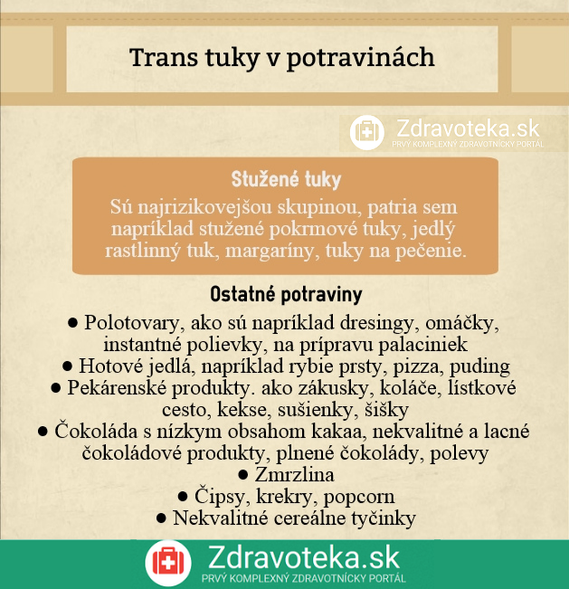 Infografika: Potraviny obsahujúce trans mastné kyseliny