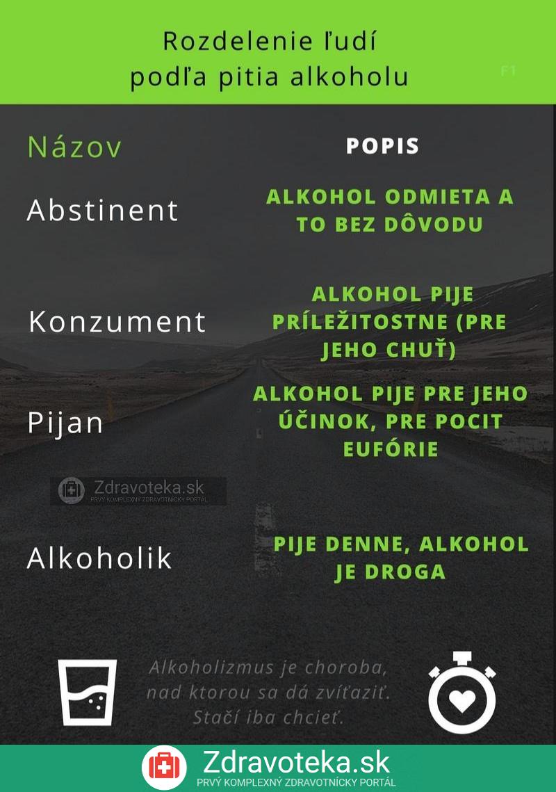 Infografika: Rozdelenie ľudí podľa pitia alkoholu