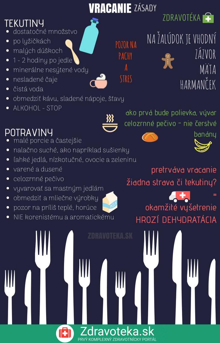 Infografika uvádza zásady stravovania a režimu pri vracaní, pozor na dehydratáciu