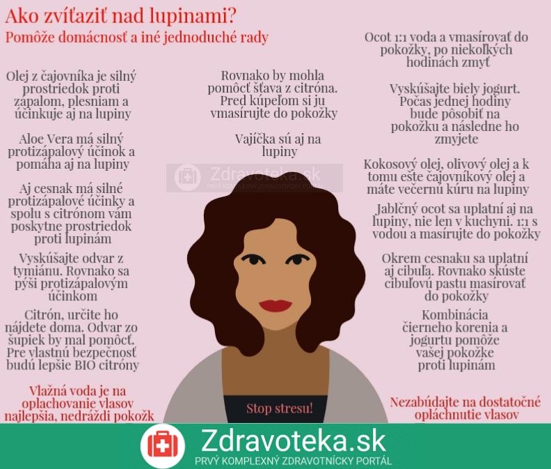 Infografika znázorňuje domáce rady na boj proti lupinám