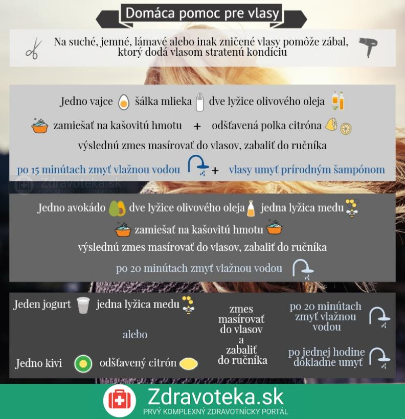 Infografika uvádza domáci recept na zvýšenie kondície vlasov, zábal z ovocia
