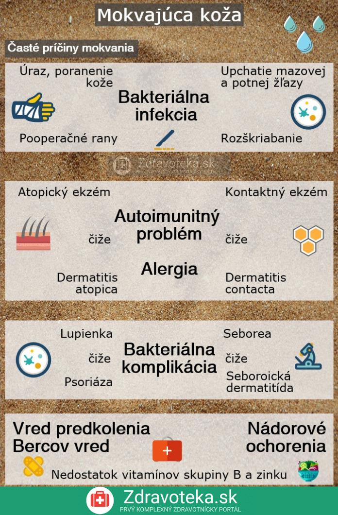 Infografika uvádza najčastejšie príčiny mokvajúcej kože