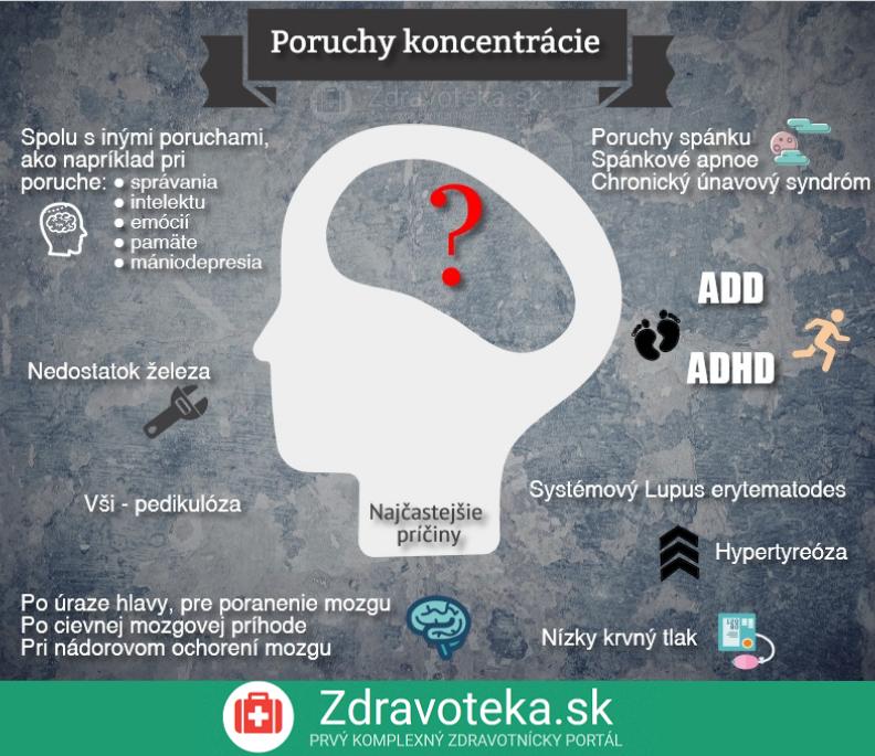 Infografika uvádza najčastejšie príčiny poruchy koncentrácie