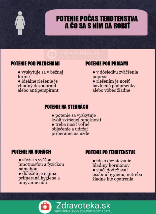 Potenie počas tehotenstva