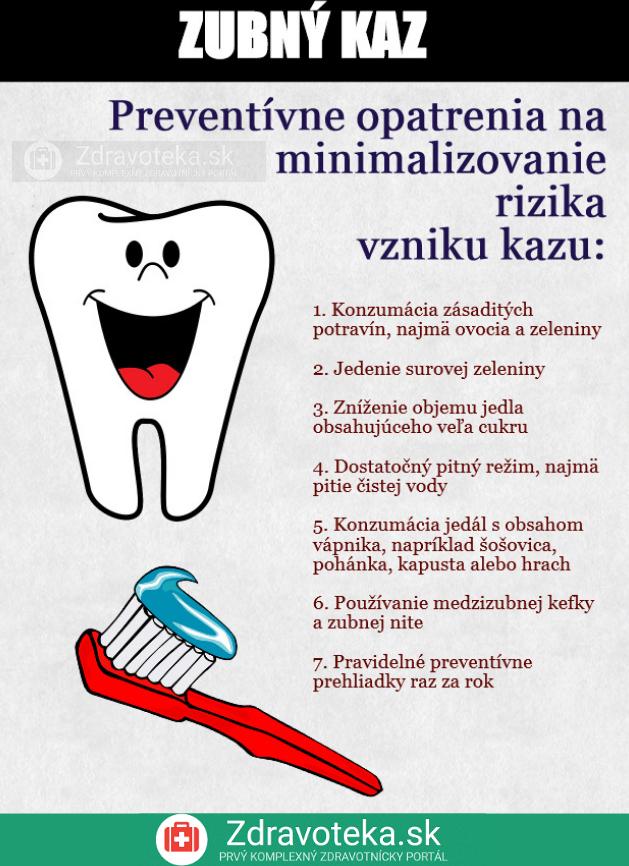 Prevencia proti zubnému kazu
