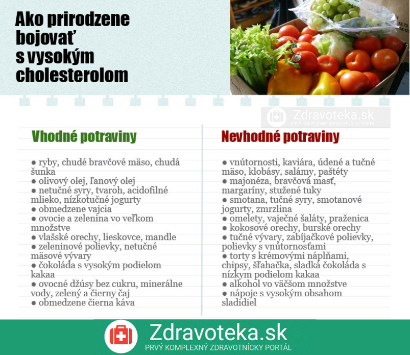 Prirodzená liečba cholesterolu