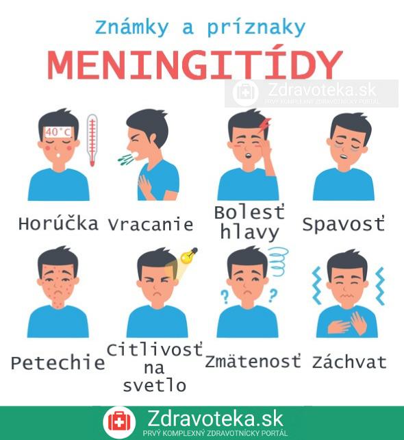 Obrázok uvádza príznaky meningitídy