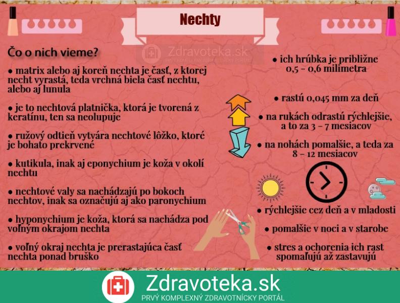 Infografika s informáciami o nechtoch