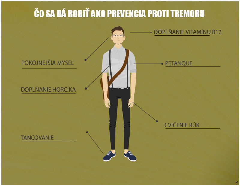 Prevencia tremoru - infografika